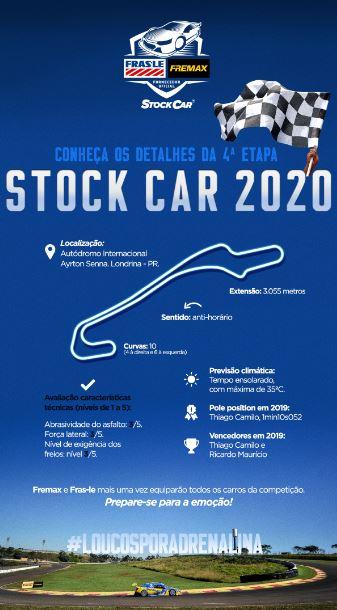 FRAS-LE & FREMAX apresentam: Stock Car, etapa de Londrina